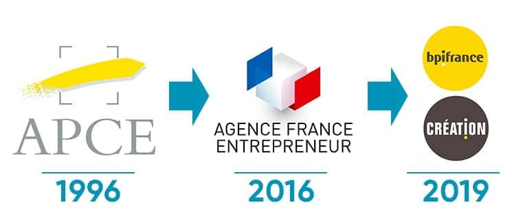 Logos APCE, AFE (Agence France Entrepreneur) et BPI France Créations
